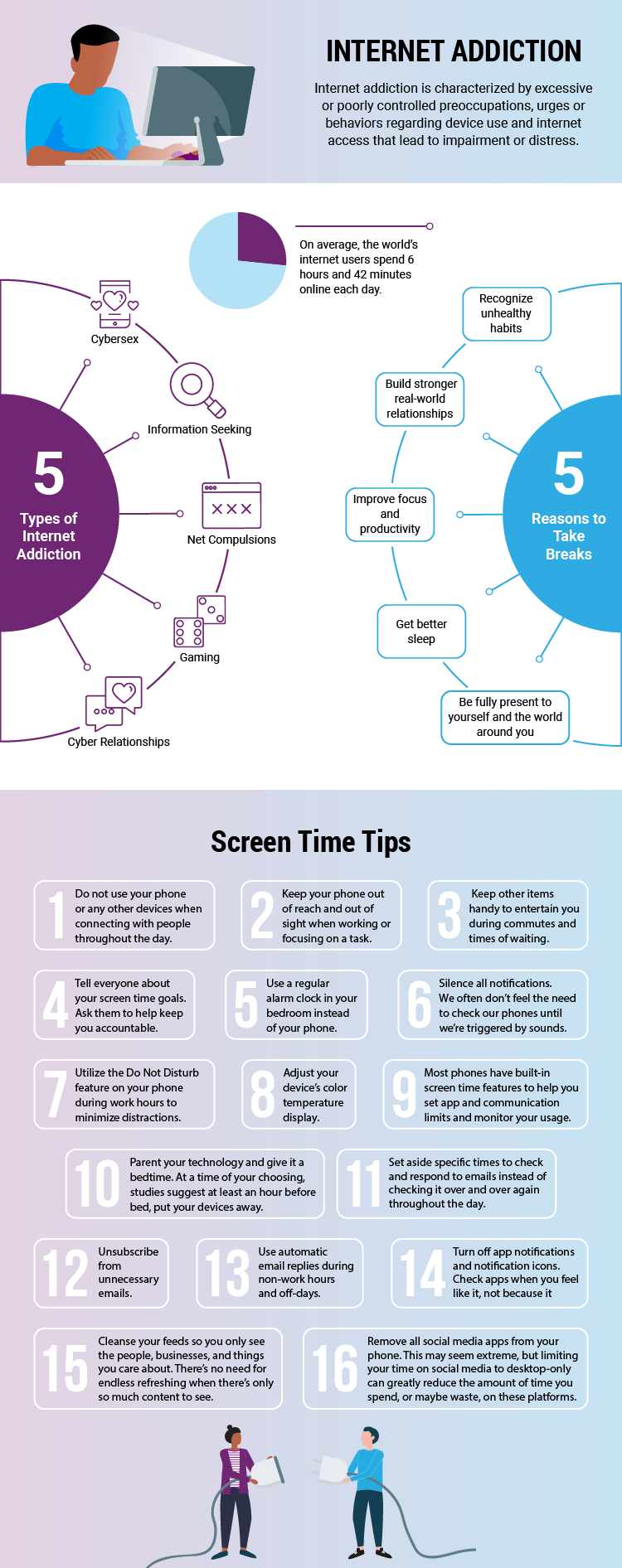 infographic about internet addiction